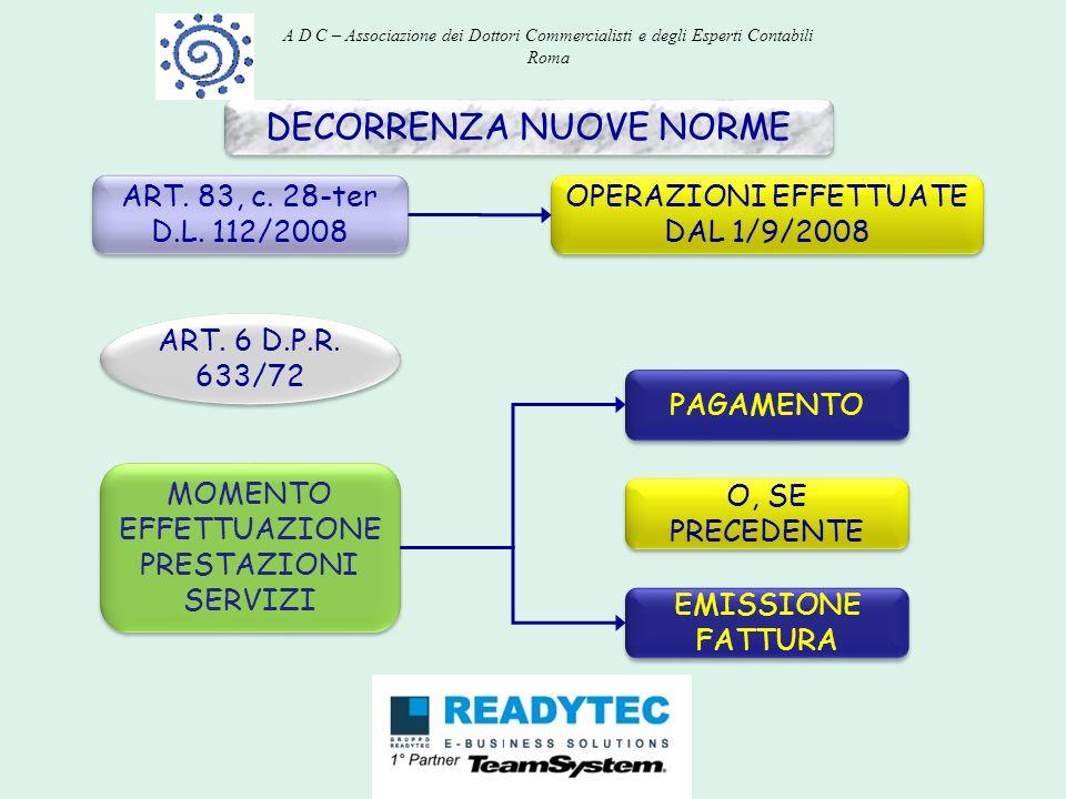 DECORRENZA NUOVE NORME ART. 83, c. 28-ter D.L. 112/2008 ART. 83, c. 28-ter D.L. 112/2008 OPERAZIONI EFFETTUATE DAL 1/9/2008 PAGAMENTO MOMENTO EFFETTUA