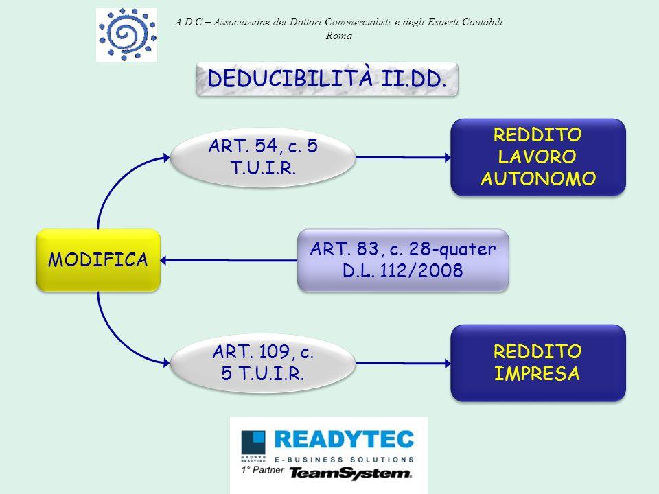 DEDUCIBILITÀ II.DD. ART. 83, c. 28-quater D.L. 112/2008 ART. 83, c. 28-quater D.L. 112/2008 MODIFICA ART. 54, c. 5 T.U.I.R. ART. 109, c. 5 T.U.I.R. RE