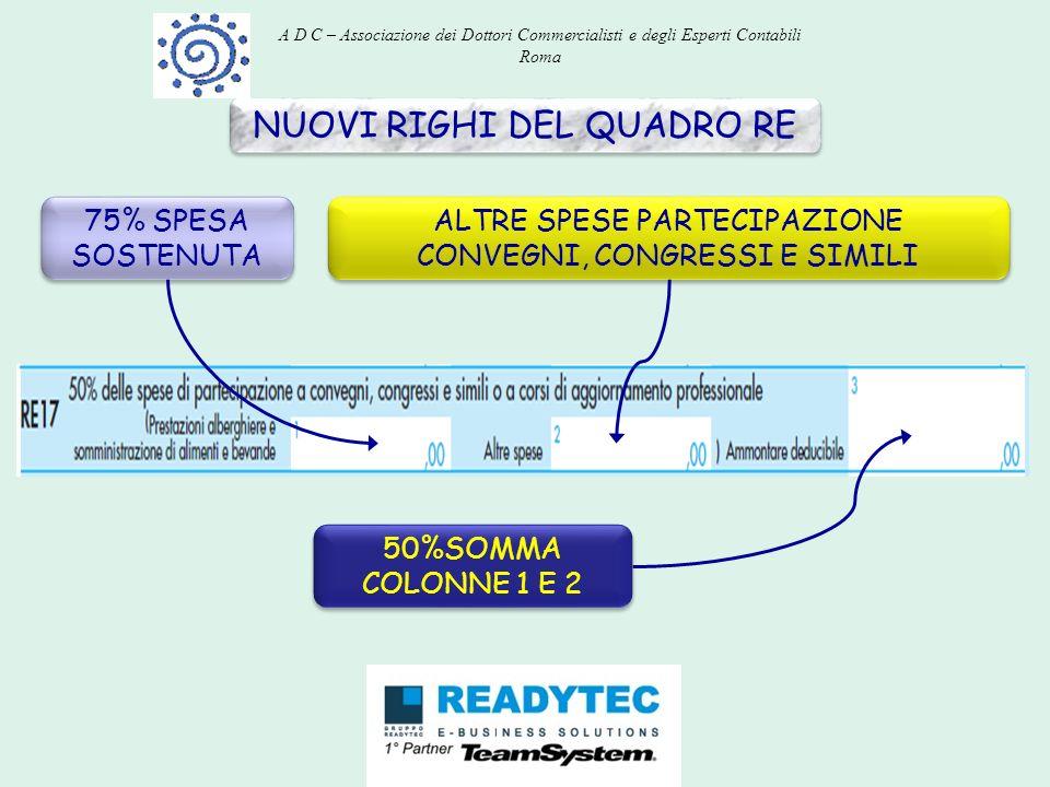 NUOVI RIGHI DEL QUADRO RE 75% SPESA SOSTENUTA ALTRE SPESE PARTECIPAZIONE CONVEGNI, CONGRESSI E SIMILI ALTRE SPESE PARTECIPAZIONE CONVEGNI, CONGRESSI E