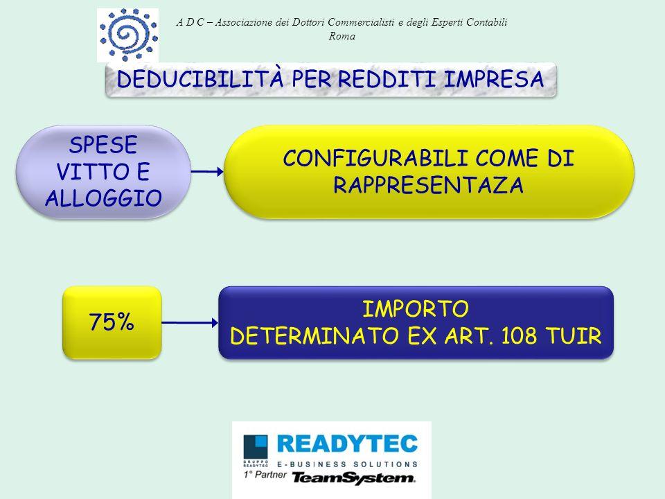 DEDUCIBILITÀ PER REDDITI IMPRESA SPESE VITTO E ALLOGGIO 75% IMPORTO DETERMINATO EX ART. 108 TUIR IMPORTO DETERMINATO EX ART. 108 TUIR CONFIGURABILI CO