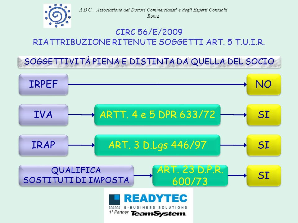 CIRC 56/E/2009 RIATTRIBUZIONE RITENUTE SOGGETTI ART. 5 T.U.I.R. SOGGETTIVITÀ PIENA E DISTINTA DA QUELLA DEL SOCIO IRPEF NO IVA SI IRAP SI ARTT. 4 e 5