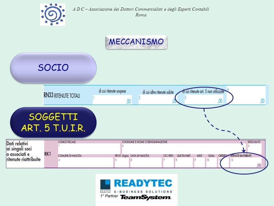 MECCANISMO SOGGETTI ART. 5 T.U.I.R. SOCIO A D C – Associazione dei Dottori Commercialisti e degli Esperti Contabili Roma