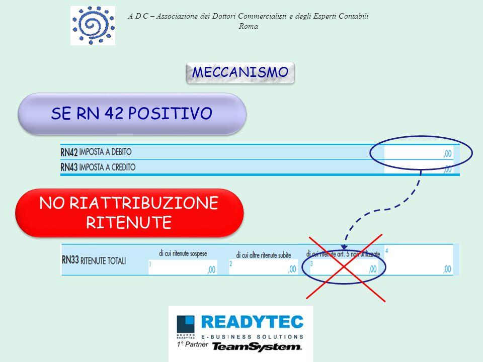 MECCANISMO SE RN 42 POSITIVO NO RIATTRIBUZIONE RITENUTE A D C – Associazione dei Dottori Commercialisti e degli Esperti Contabili Roma