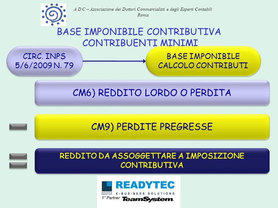 BASE IMPONIBILE CONTRIBUTIVA CONTRIBUENTI MINIMI BASE IMPONIBILE CALCOLO CONTRIBUTI CIRC. INPS 5/6/2009 N. 79 CM6) REDDITO LORDO O PERDITA CM9) PERDIT