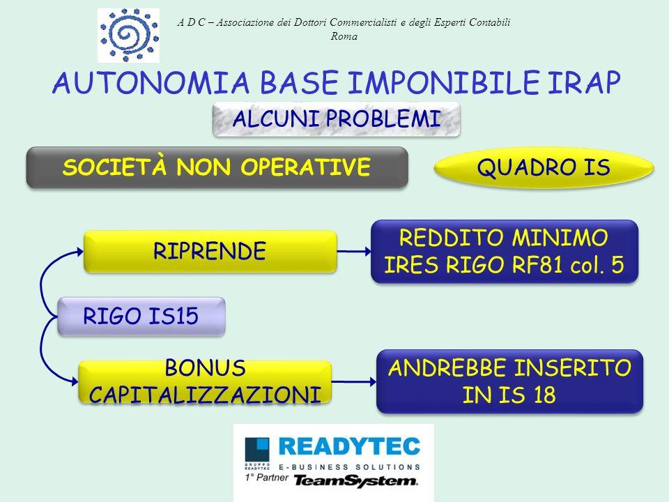 AUTONOMIA BASE IMPONIBILE IRAP ALCUNI PROBLEMI SOCIETÀ NON OPERATIVE QUADRO IS RIGO IS15 RIPRENDE REDDITO MINIMO IRES RIGO RF81 col. 5 BONUS CAPITALIZ