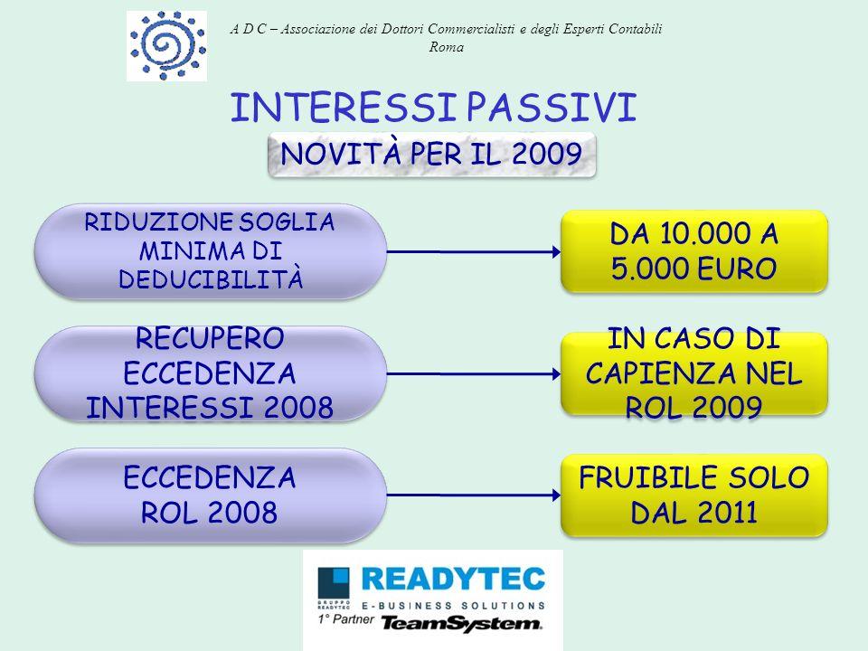 INTERESSI PASSIVI NOVITÀ PER IL 2009 RIDUZIONE SOGLIA MINIMA DI DEDUCIBILITÀ DA 10.000 A 5.000 EURO RECUPERO ECCEDENZA INTERESSI 2008 IN CASO DI CAPIE