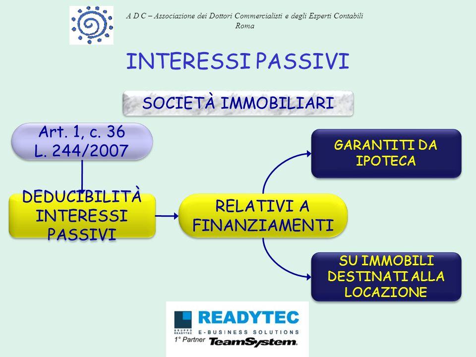 INTERESSI PASSIVI SOCIETÀ IMMOBILIARI Art. 1, c. 36 L. 244/2007 Art. 1, c. 36 L. 244/2007 DEDUCIBILITÀ INTERESSI PASSIVI GARANTITI DA IPOTECA RELATIVI