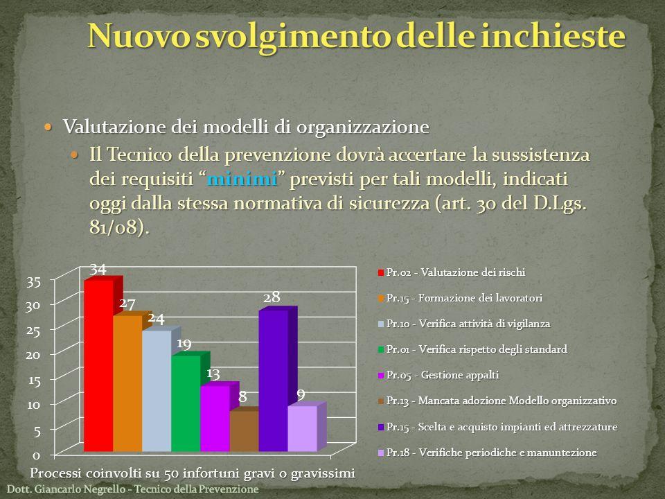 Valutazione dei modelli di organizzazione Valutazione dei modelli di organizzazione Il Tecnico della prevenzione dovrà accertare la sussistenza dei re