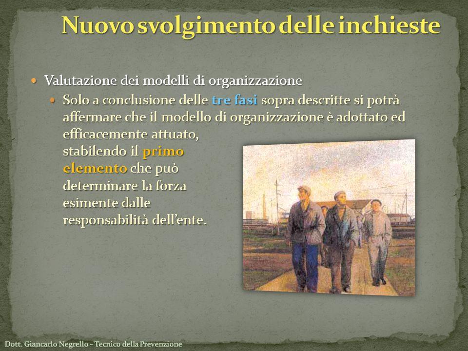 Valutazione dei modelli di organizzazione Valutazione dei modelli di organizzazione Solo a conclusione delle tre fasi sopra descritte si potrà afferma