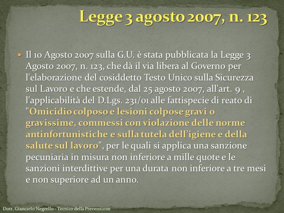Il 10 Agosto 2007 sulla G.U. è stata pubblicata la Legge 3 Agosto 2007, n. 123, che dà il via libera al Governo per l'elaborazione del cosiddetto Test