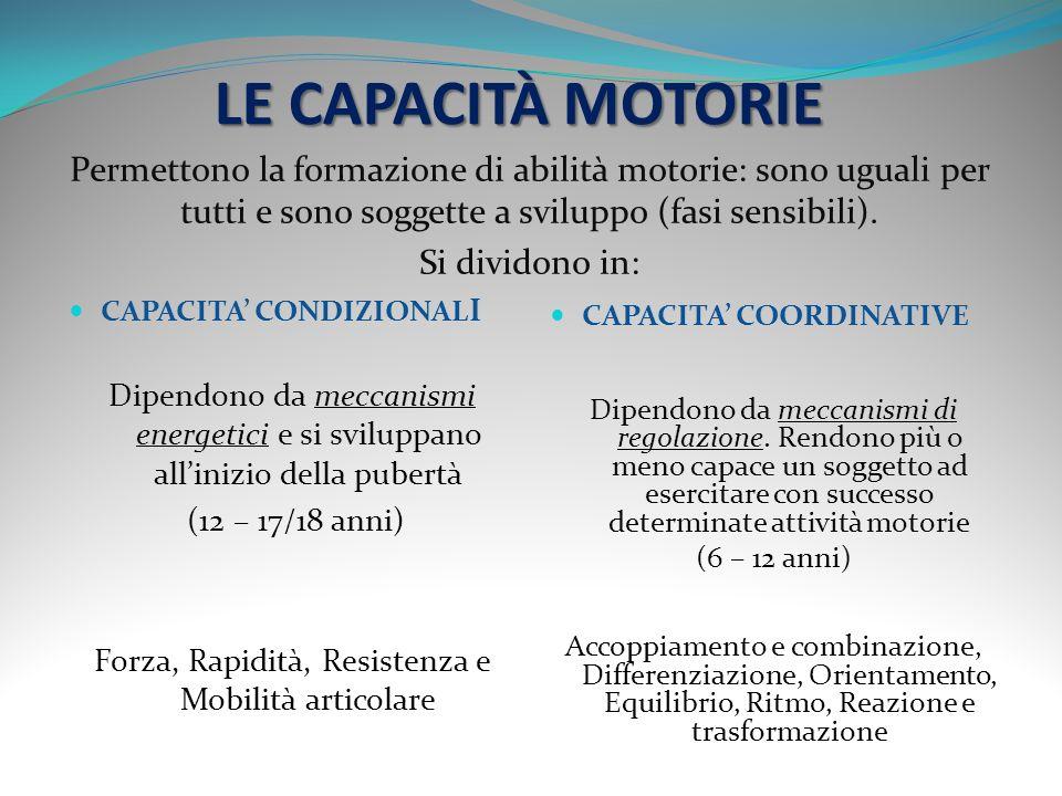 LE CAPACITÀ MOTORIE Permettono la formazione di abilità motorie: sono uguali per tutti e sono soggette a sviluppo (fasi sensibili).