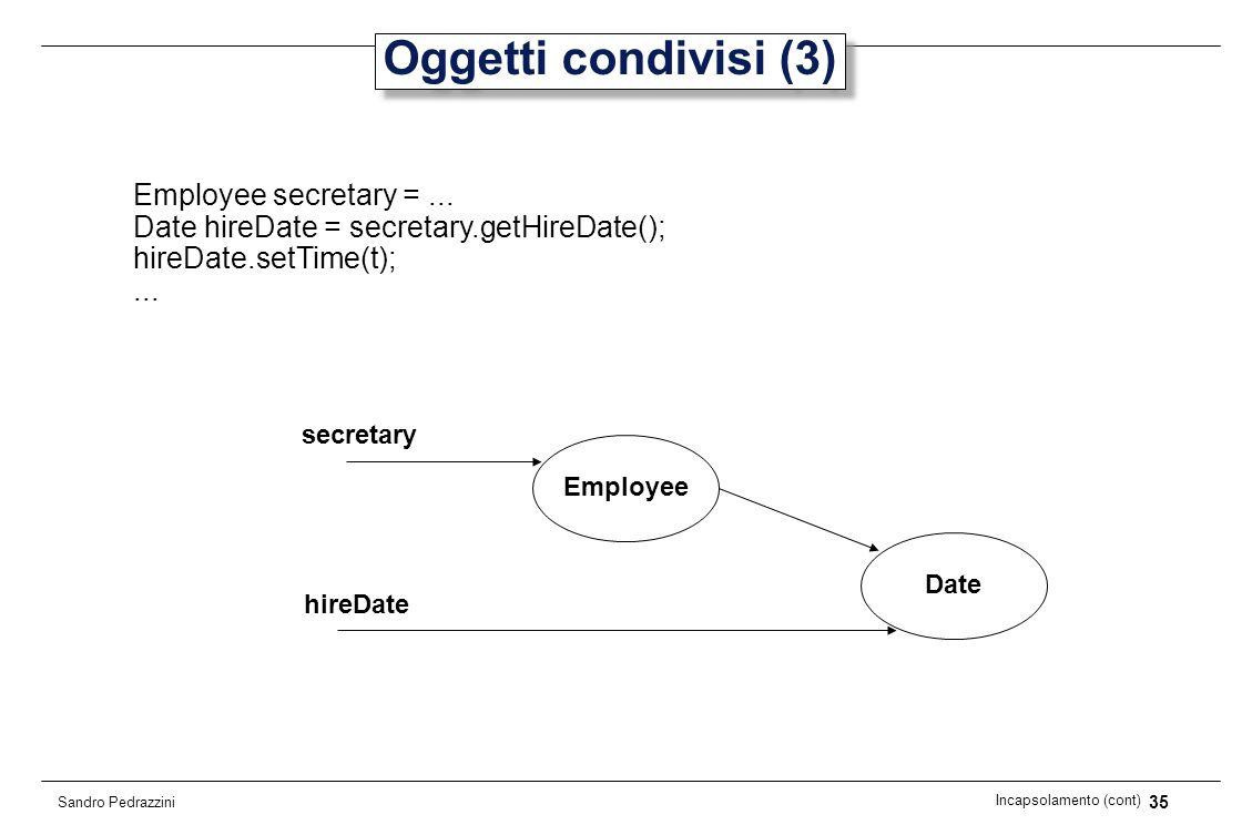 35 Incapsolamento (cont) Sandro Pedrazzini Oggetti condivisi (3) Employee secretary =... Date hireDate = secretary.getHireDate(); hireDate.setTime(t);