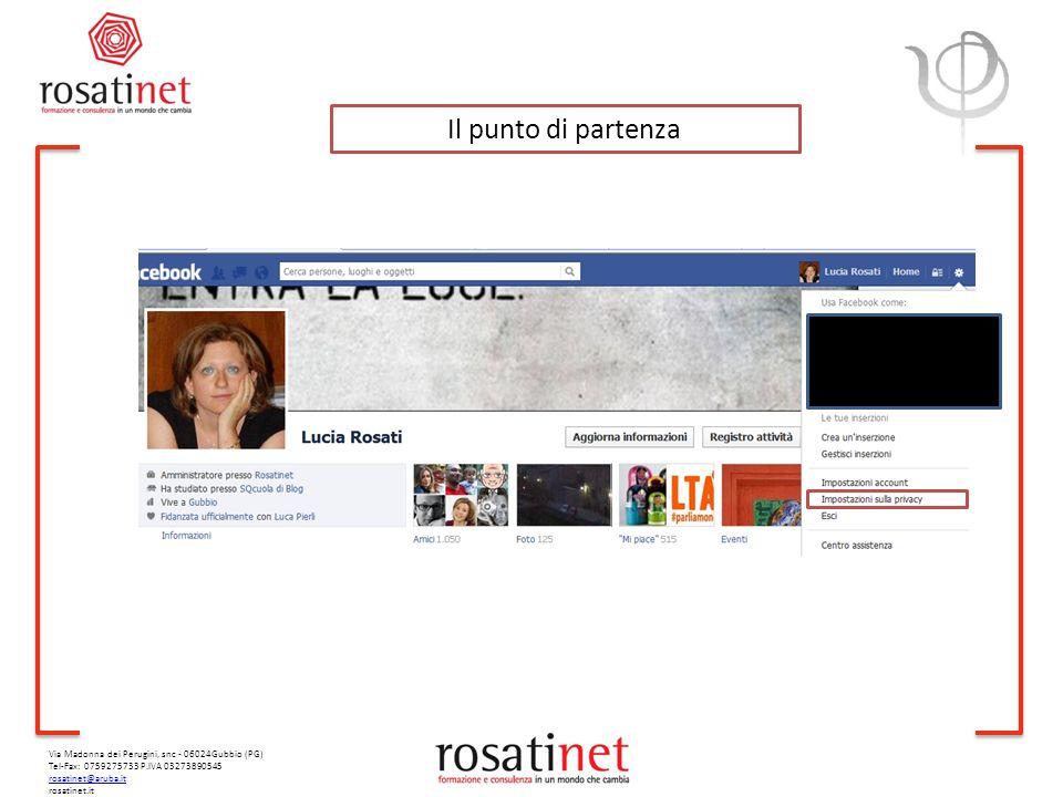 Via Madonna dei Perugini, snc - 06024Gubbio (PG) Tel-Fax: 0759275733 P.IVA 03273890545 rosatinet@aruba.it rosatinet.it Il punto di partenza