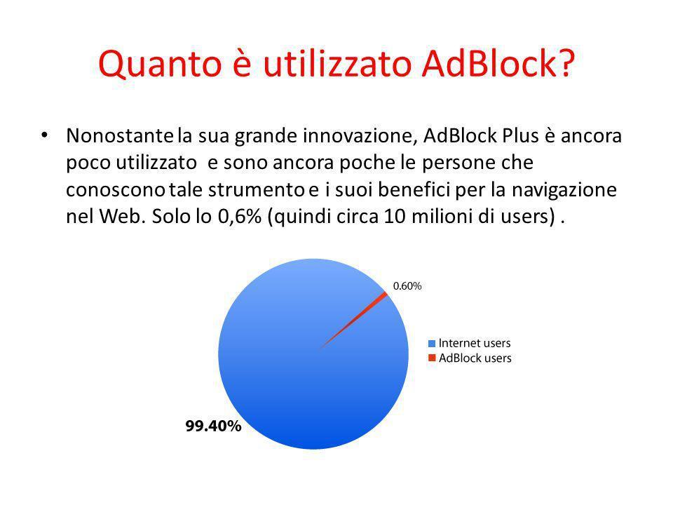 Quanto è utilizzato AdBlock? Nonostante la sua grande innovazione, AdBlock Plus è ancora poco utilizzato e sono ancora poche le persone che conoscono