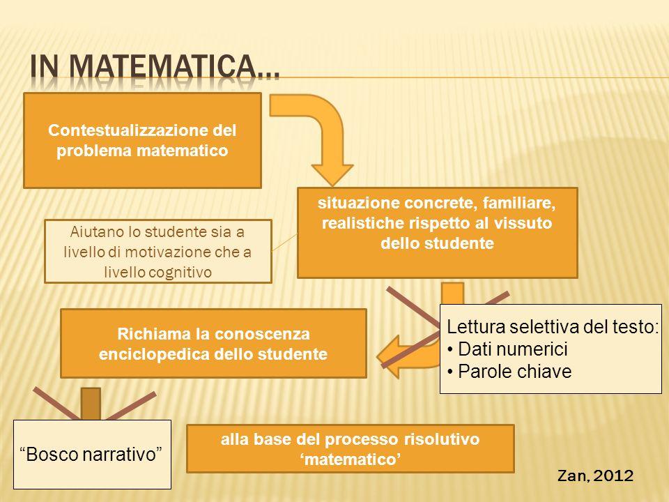 alla base del processo risolutivomatematico Contestualizzazione del problema matematico situazione concrete, familiare, realistiche rispetto al vissut