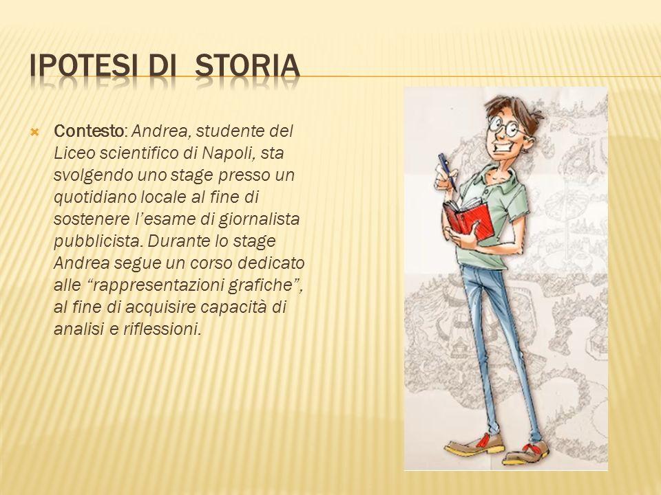 Contesto: Andrea, studente del Liceo scientifico di Napoli, sta svolgendo uno stage presso un quotidiano locale al fine di sostenere lesame di giornal