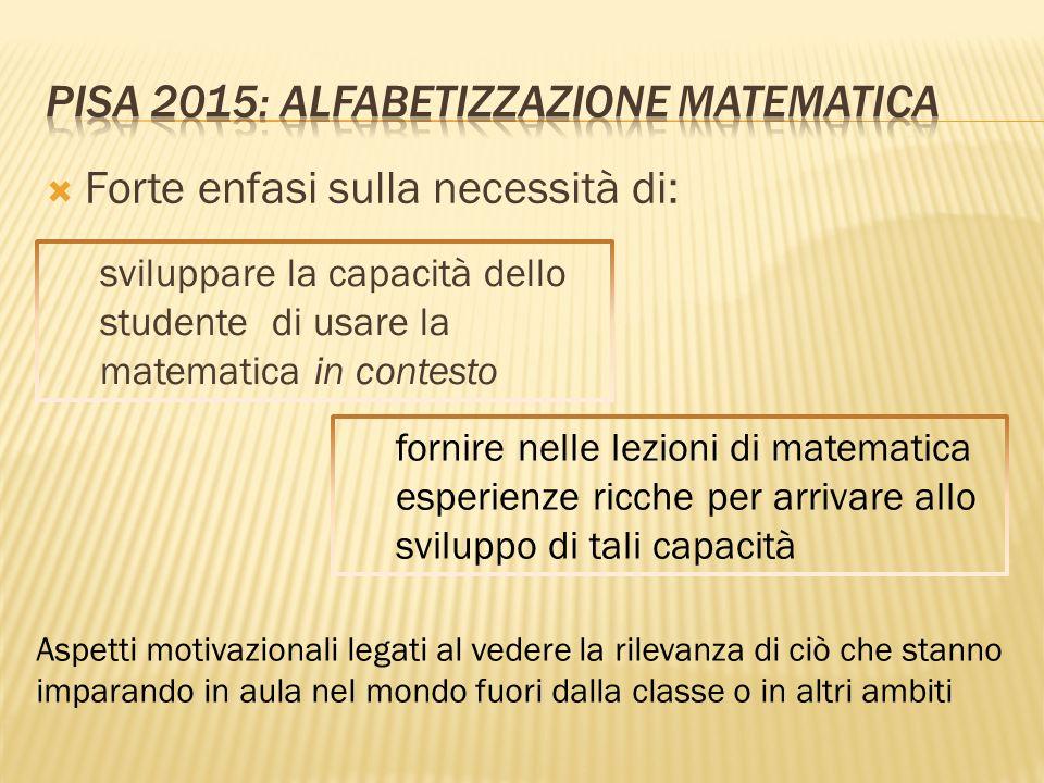 Forte enfasi sulla necessità di: sviluppare la capacità dello studente di usare la matematica in contesto fornire nelle lezioni di matematica esperien