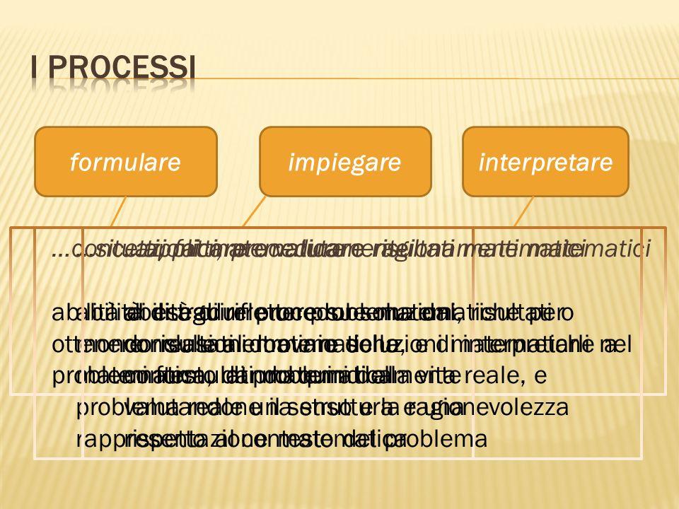 formulareimpiegareinterpretare …concetti, fatti, procedure e ragionamenti matematici abilità di eseguire procedure matematiche per ottenere risultati