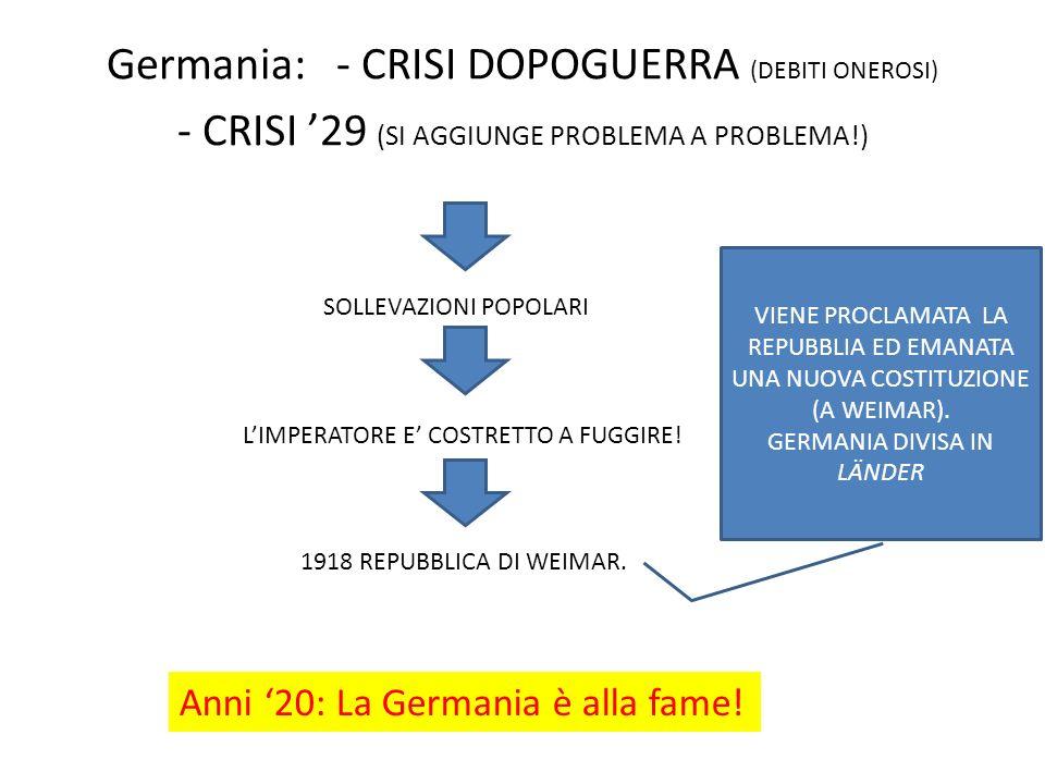 Germania: - CRISI DOPOGUERRA (DEBITI ONEROSI) - CRISI 29 (SI AGGIUNGE PROBLEMA A PROBLEMA!) SOLLEVAZIONI POPOLARI LIMPERATORE E COSTRETTO A FUGGIRE! 1