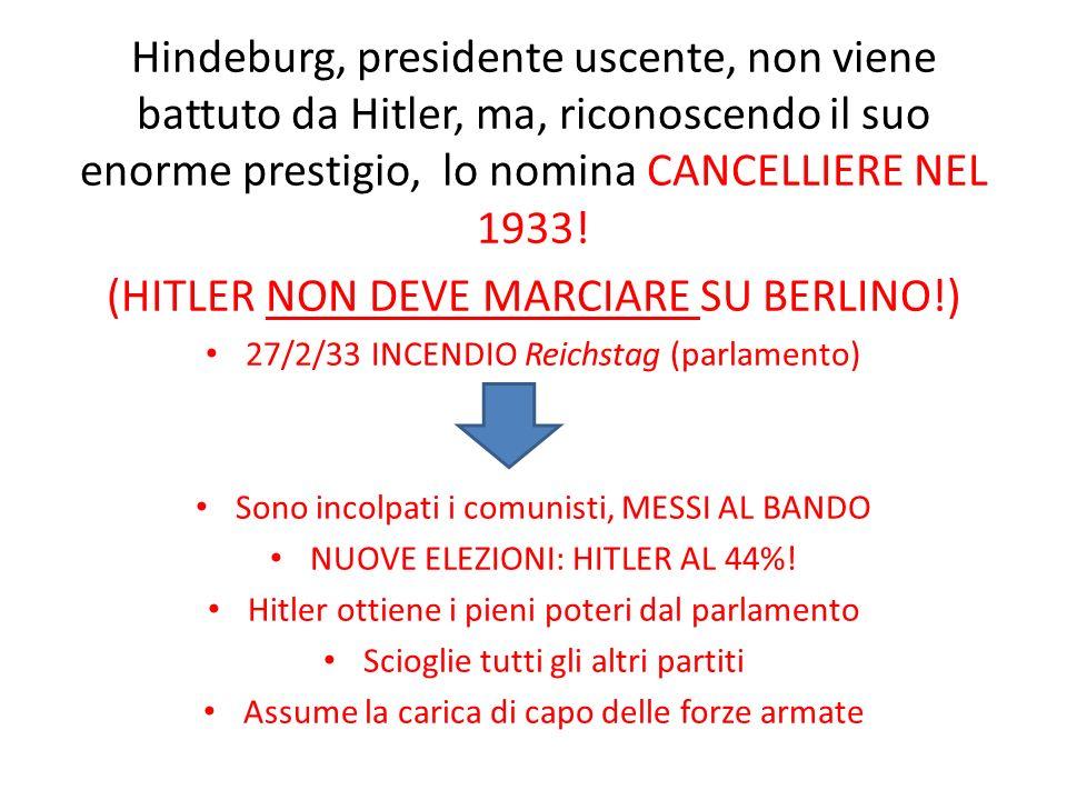Hindeburg, presidente uscente, non viene battuto da Hitler, ma, riconoscendo il suo enorme prestigio, lo nomina CANCELLIERE NEL 1933! (HITLER NON DEVE