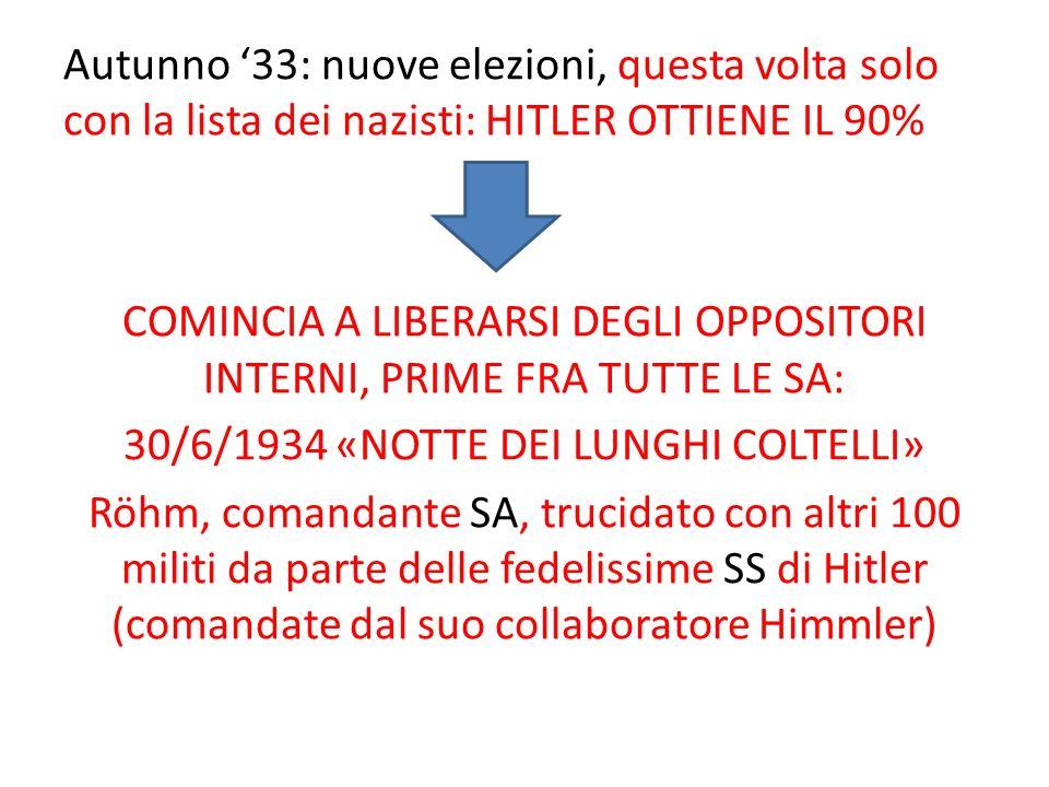 Autunno 33: nuove elezioni, questa volta solo con la lista dei nazisti: HITLER OTTIENE IL 90% COMINCIA A LIBERARSI DEGLI OPPOSITORI INTERNI, PRIME FRA