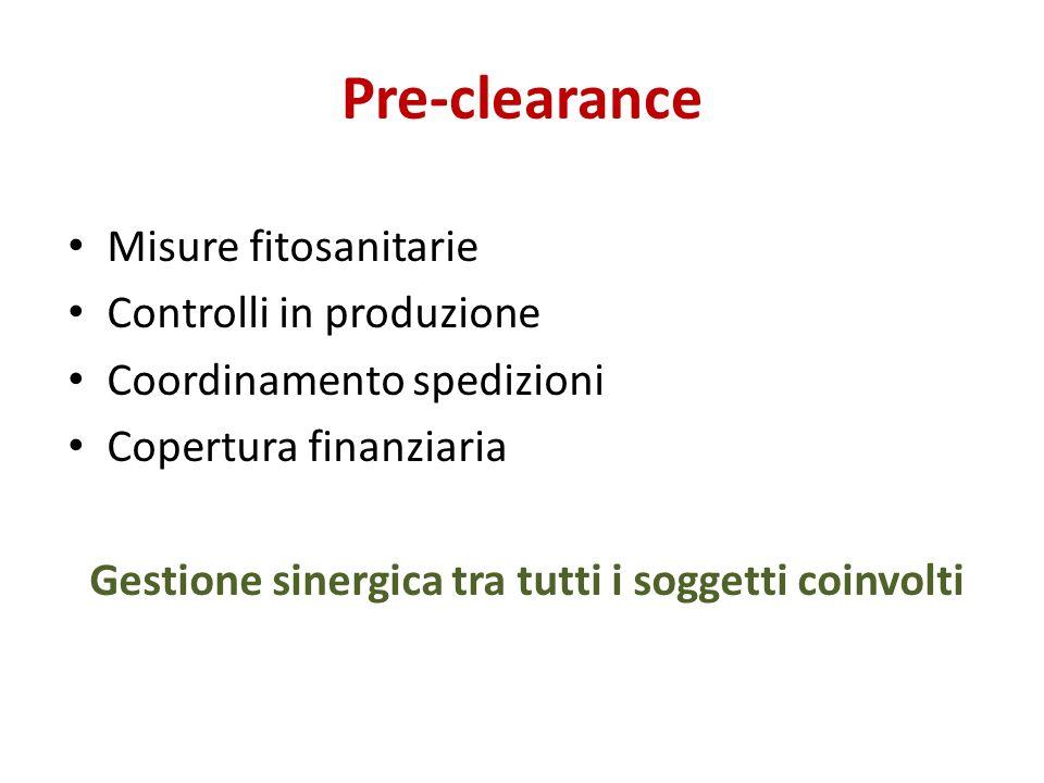 Pre-clearance Misure fitosanitarie Controlli in produzione Coordinamento spedizioni Copertura finanziaria Gestione sinergica tra tutti i soggetti coinvolti