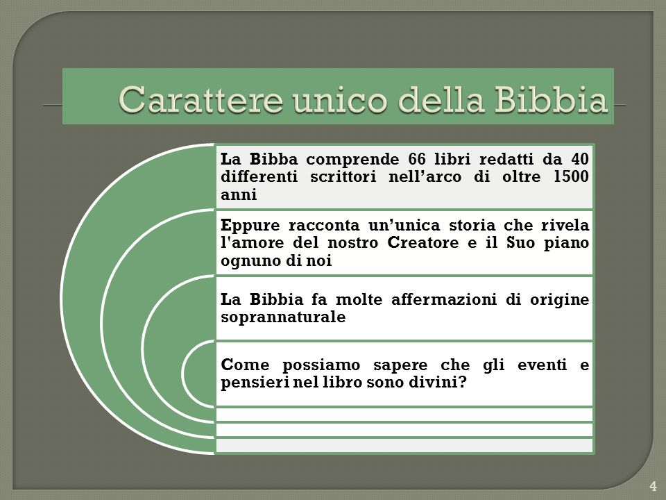 4 La Bibba comprende 66 libri redatti da 40 differenti scrittori nellarco di oltre 1500 anni Eppure racconta ununica storia che rivela l'amore del nos