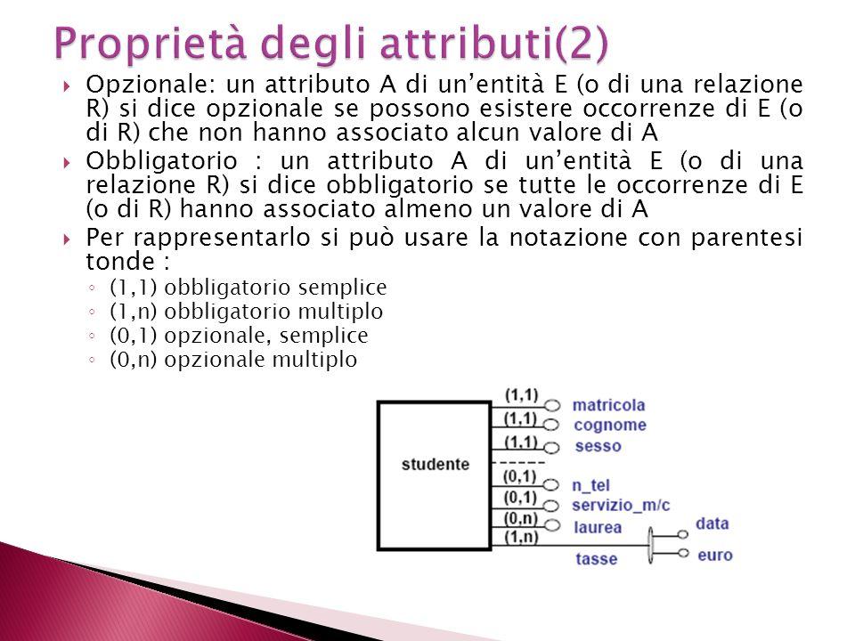 Opzionale: un attributo A di unentità E (o di una relazione R) si dice opzionale se possono esistere occorrenze di E (o di R) che non hanno associato