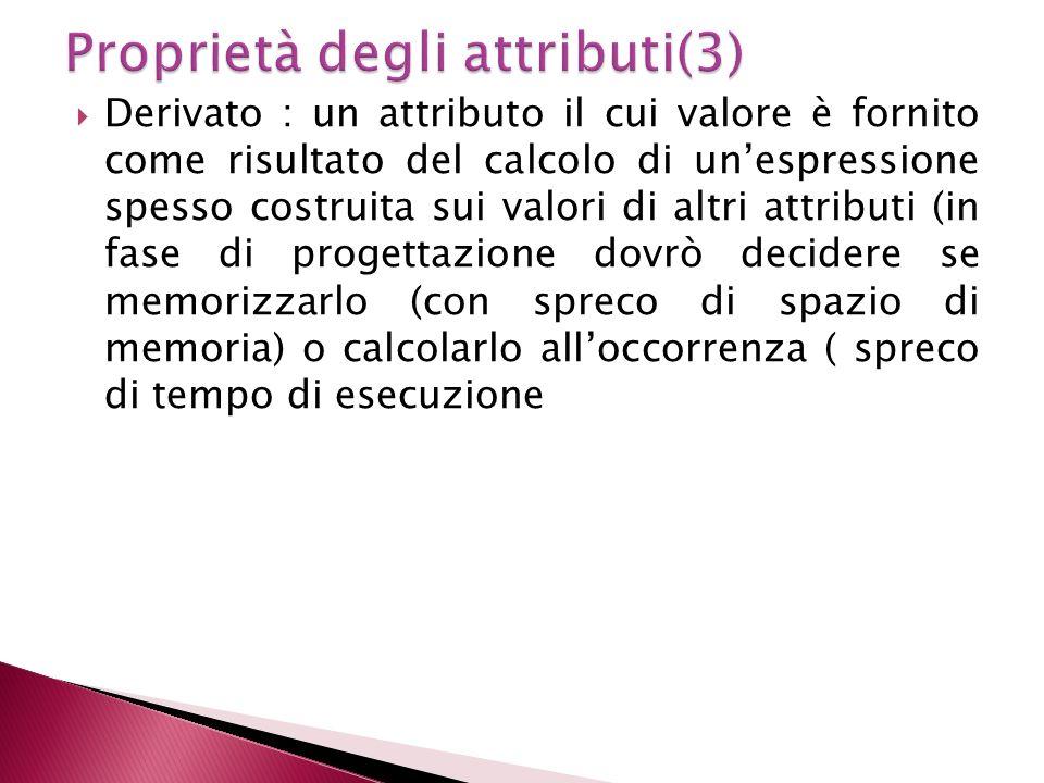 Derivato : un attributo il cui valore è fornito come risultato del calcolo di unespressione spesso costruita sui valori di altri attributi (in fase di