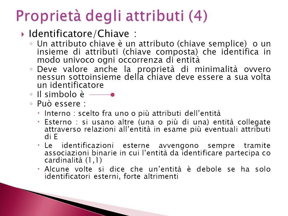 Identificatore/Chiave : Un attributo chiave è un attributo (chiave semplice) o un insieme di attributi (chiave composta) che identifica in modo univoc