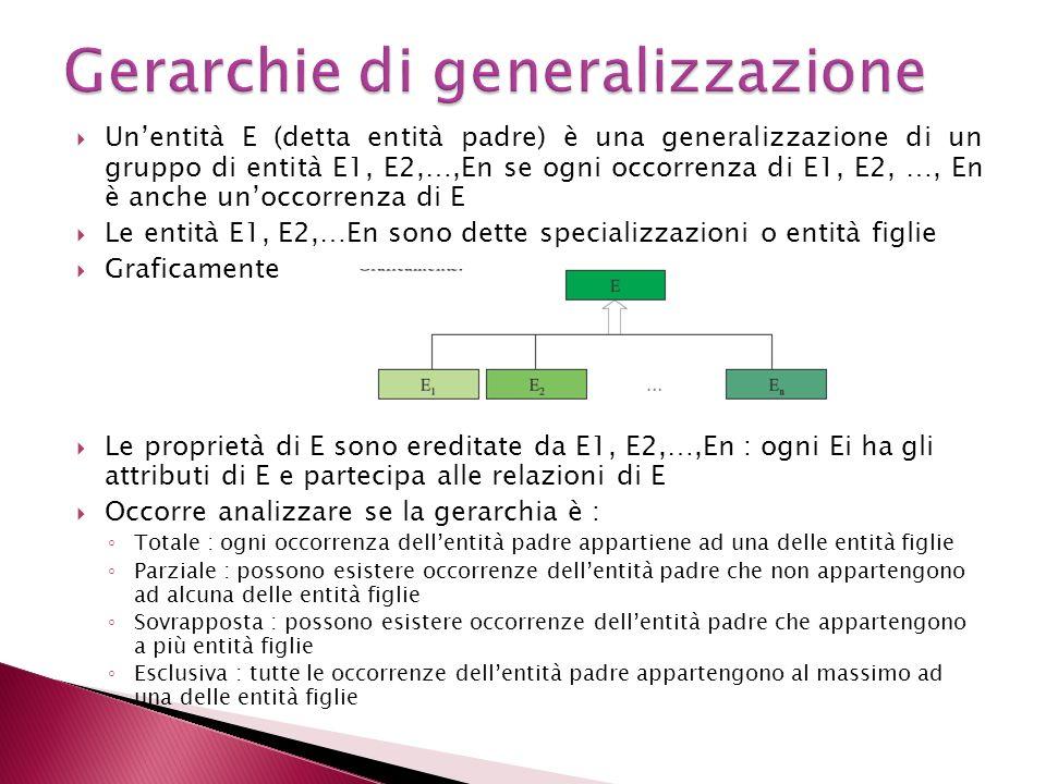 Unentità E (detta entità padre) è una generalizzazione di un gruppo di entità E1, E2,…,En se ogni occorrenza di E1, E2, …, En è anche unoccorrenza di