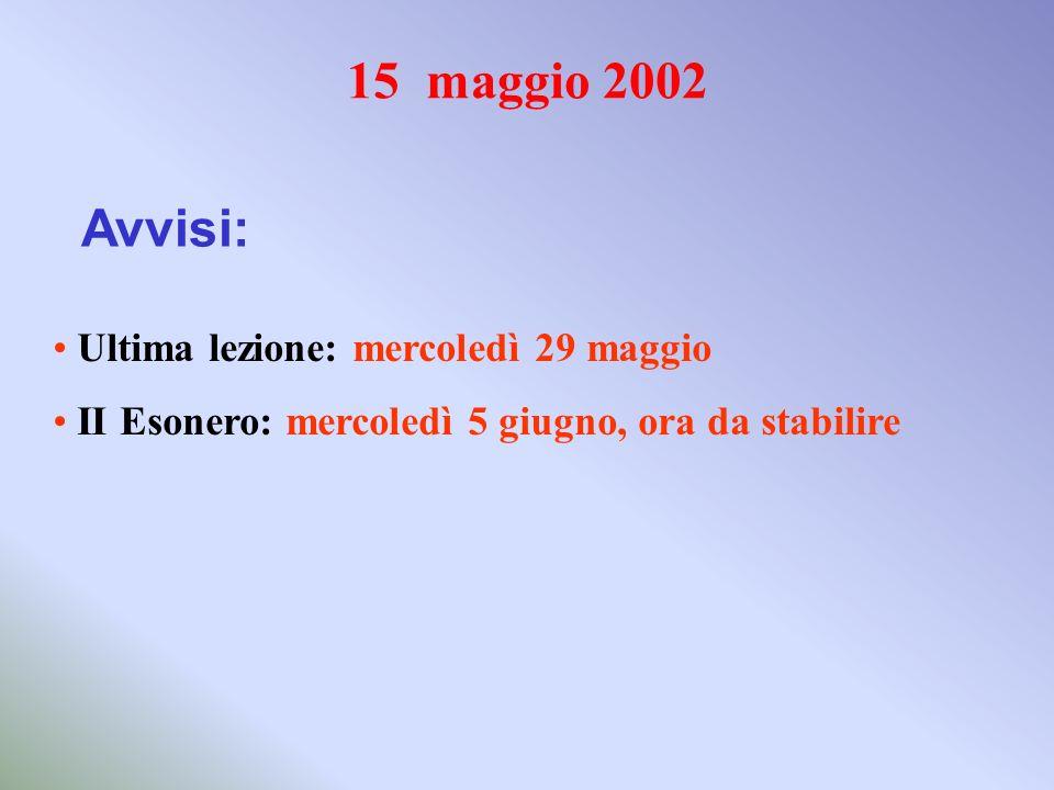 15 maggio 2002 Avvisi: Ultima lezione: mercoledì 29 maggio II Esonero: mercoledì 5 giugno, ora da stabilire