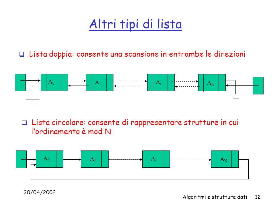 30/04/2002 Algoritmi e strutture dati12 Altri tipi di lista Lista doppia: consente una scansione in entrambe le direzioni Lista circolare: consente di rappresentare strutture in cui lordinamento è mod N A 0 A 1 A i A N A 0 A 1 A i A N