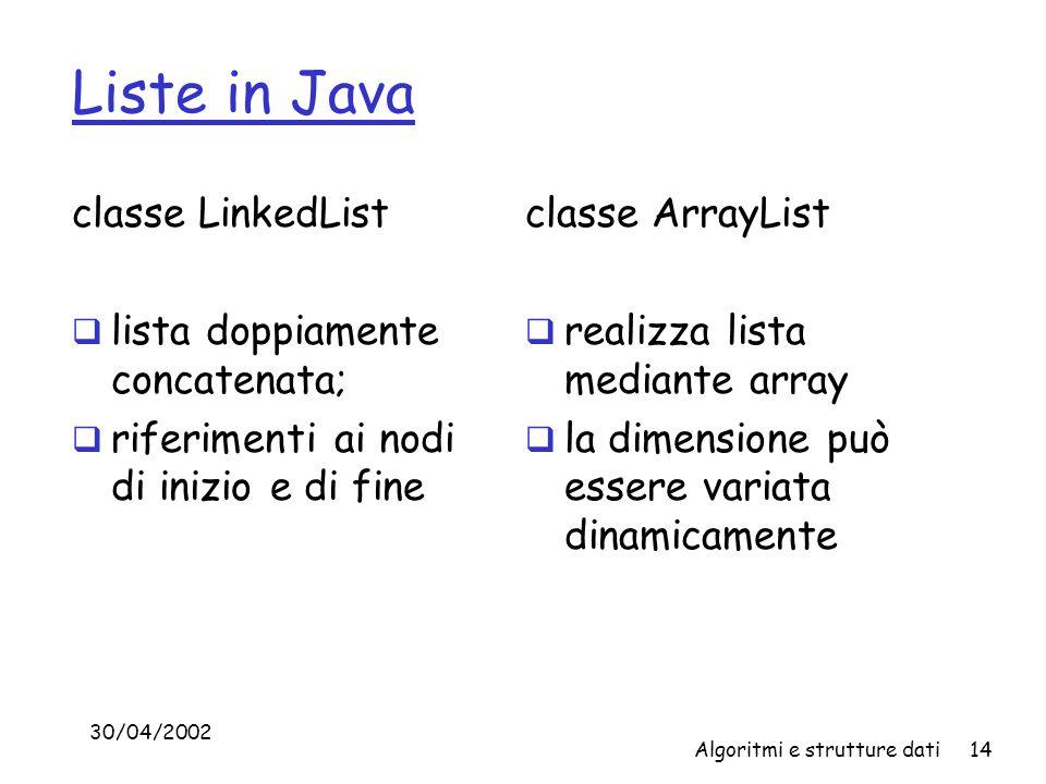30/04/2002 Algoritmi e strutture dati14 Liste in Java classe LinkedList lista doppiamente concatenata; riferimenti ai nodi di inizio e di fine classe ArrayList realizza lista mediante array la dimensione può essere variata dinamicamente