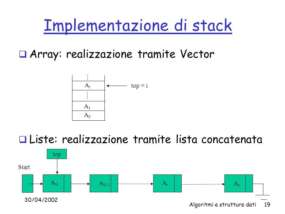 30/04/2002 Algoritmi e strutture dati19 Implementazione di stack Array: realizzazione tramite Vector Liste: realizzazione tramite lista concatenata A 0 A 1 A i top = i A N A N-1 A i A 0 top Start