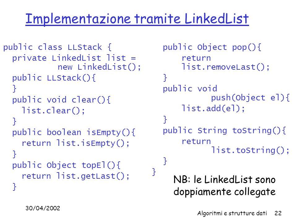 30/04/2002 Algoritmi e strutture dati22 Implementazione tramite LinkedList public class LLStack { private LinkedList list = new LinkedList(); public LLStack(){ } public void clear(){ list.clear(); } public boolean isEmpty(){ return list.isEmpty(); } public Object topEl(){ return list.getLast(); } public Object pop(){ return list.removeLast(); } public void push(Object el){ list.add(el); } public String toString(){ return list.toString(); } NB: le LinkedList sono doppiamente collegate