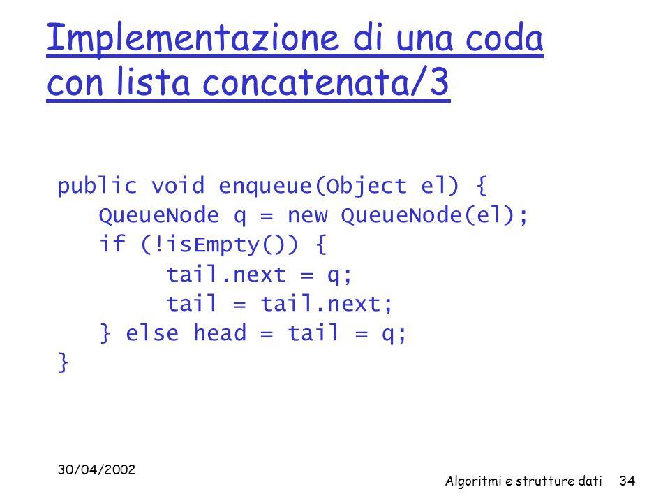 30/04/2002 Algoritmi e strutture dati34 Implementazione di una coda con lista concatenata/3 public void enqueue(Object el) { QueueNode q = new QueueNode(el); if (!isEmpty()) { tail.next = q; tail = tail.next; } else head = tail = q; }