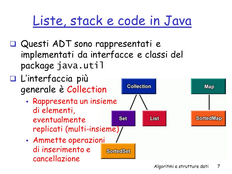 Algoritmi e strutture dati7 Liste, stack e code in Java Questi ADT sono rappresentati e implementati da interfacce e classi del package java.util Linterfaccia più generale è Collection Rappresenta un insieme di elementi, eventualmente replicati (multi-insieme) Ammette operazioni di inserimento e cancellazione