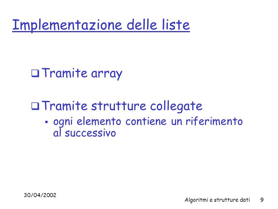 30/04/2002 Algoritmi e strutture dati9 Implementazione delle liste Tramite array Tramite strutture collegate ogni elemento contiene un riferimento al successivo
