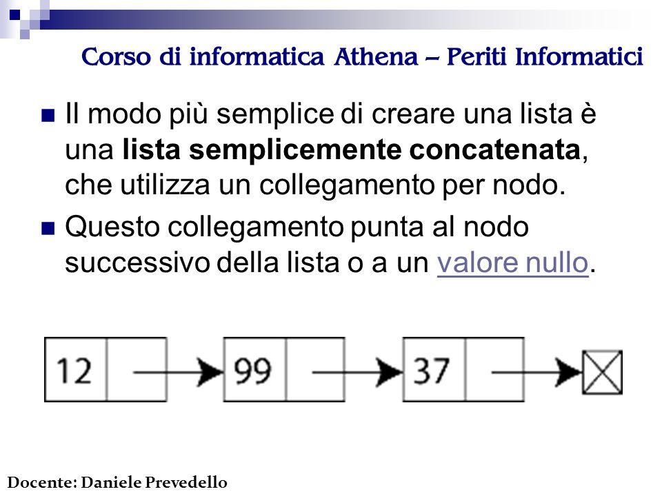 Corso di informatica Athena – Periti Informatici Il modo più semplice di creare una lista è una lista semplicemente concatenata, che utilizza un collegamento per nodo.