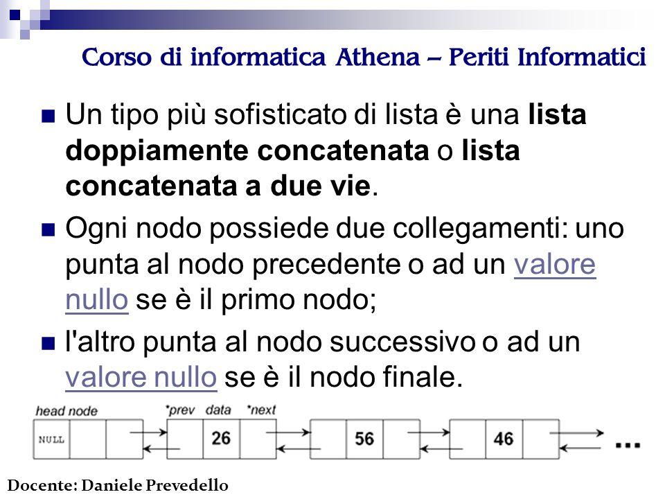 Corso di informatica Athena – Periti Informatici Un tipo più sofisticato di lista è una lista doppiamente concatenata o lista concatenata a due vie.