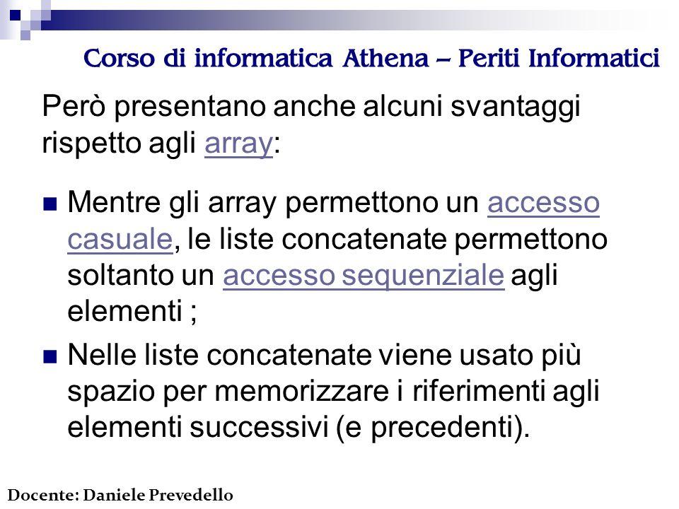 Corso di informatica Athena – Periti Informatici Però presentano anche alcuni svantaggi rispetto agli array:array Docente: Daniele Prevedello Mentre g