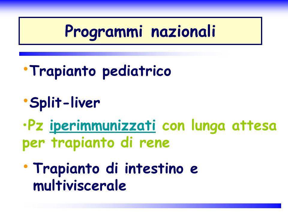 Trapianto di intestino e multiviscerale Programmi nazionali Trapianto pediatrico Split-liver Pz iperimmunizzati con lunga attesa per trapianto di rene