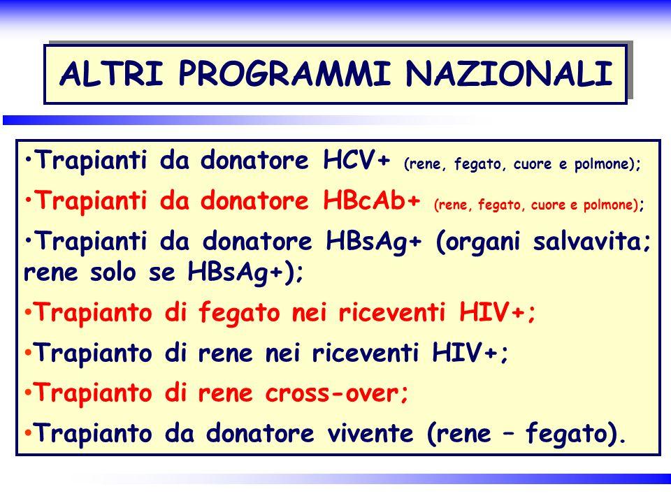 ALTRI PROGRAMMI NAZIONALI Trapianti da donatore HCV+ (rene, fegato, cuore e polmone) ; Trapianti da donatore HBcAb+ (rene, fegato, cuore e polmone) ;
