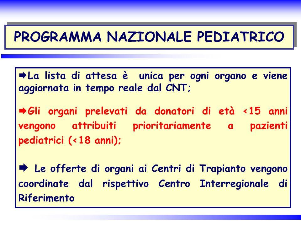 La lista di attesa è unica per ogni organo e viene aggiornata in tempo reale dal CNT; Gli organi prelevati da donatori di età <15 anni vengono attribu