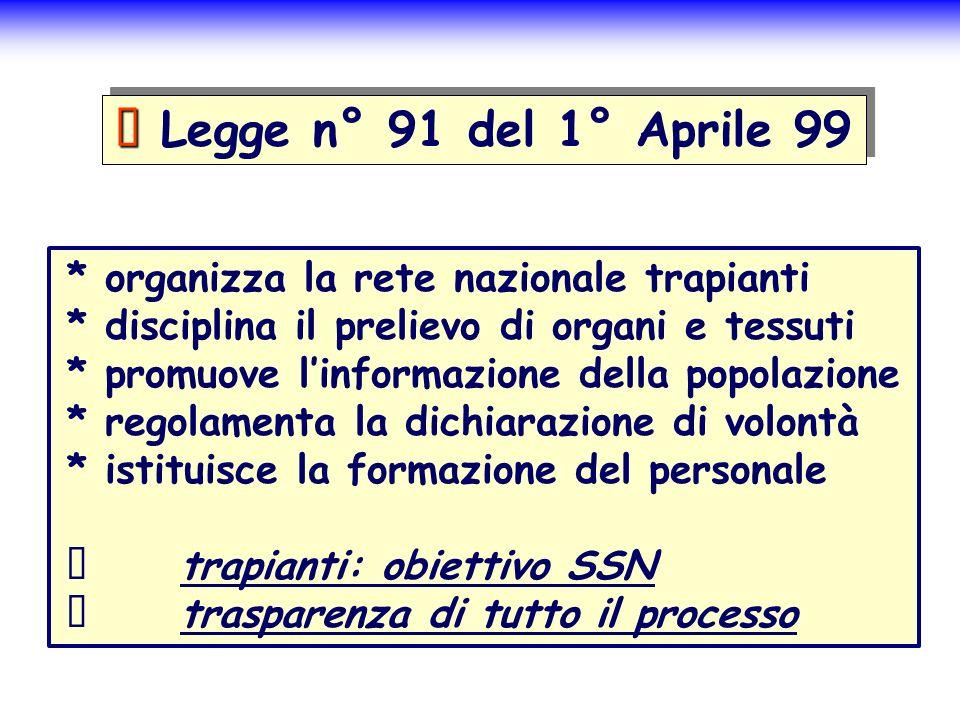 * organizza la rete nazionale trapianti * disciplina il prelievo di organi e tessuti * promuove linformazione della popolazione * regolamenta la dichi