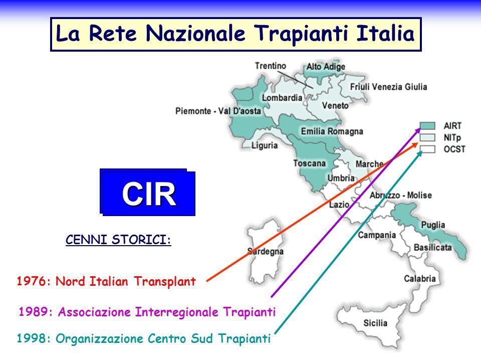 CENNI STORICI: La Rete Nazionale Trapianti Italia CIR 1976: Nord Italian Transplant 1989: Associazione Interregionale Trapianti 1998: Organizzazione C