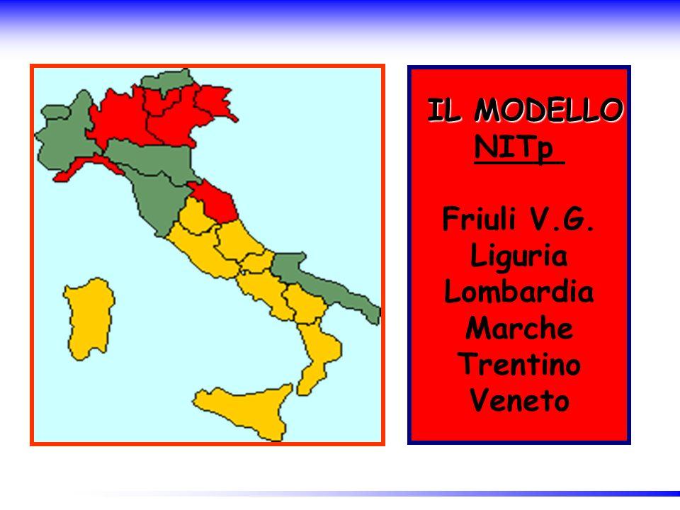 IL MODELLO IL MODELLO NITp Friuli V.G. Liguria Lombardia Marche Trentino Veneto