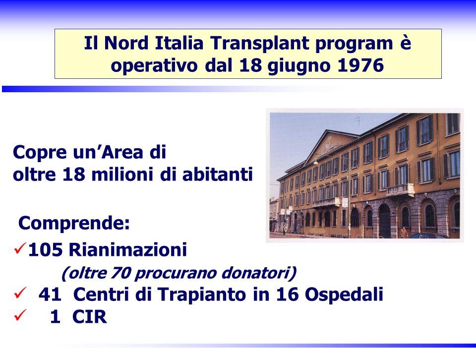 Copre unArea di oltre 18 milioni di abitanti Comprende: 105 Rianimazioni (oltre 70 procurano donatori) 41 Centri di Trapianto in 16 Ospedali 1 CIR Il