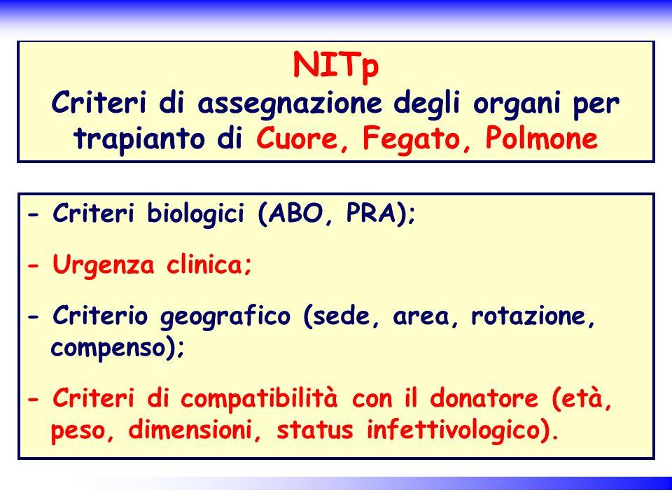- Criteri biologici (ABO, PRA); - Urgenza clinica; - Criterio geografico (sede, area, rotazione, compenso); - Criteri di compatibilità con il donatore